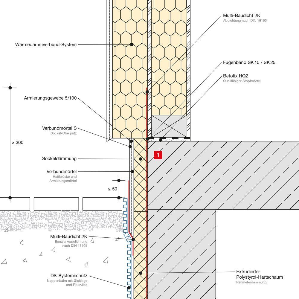 Holzrahmenbau details sockel  WDV-System, unterkellert: Remmers Sockelfiebel